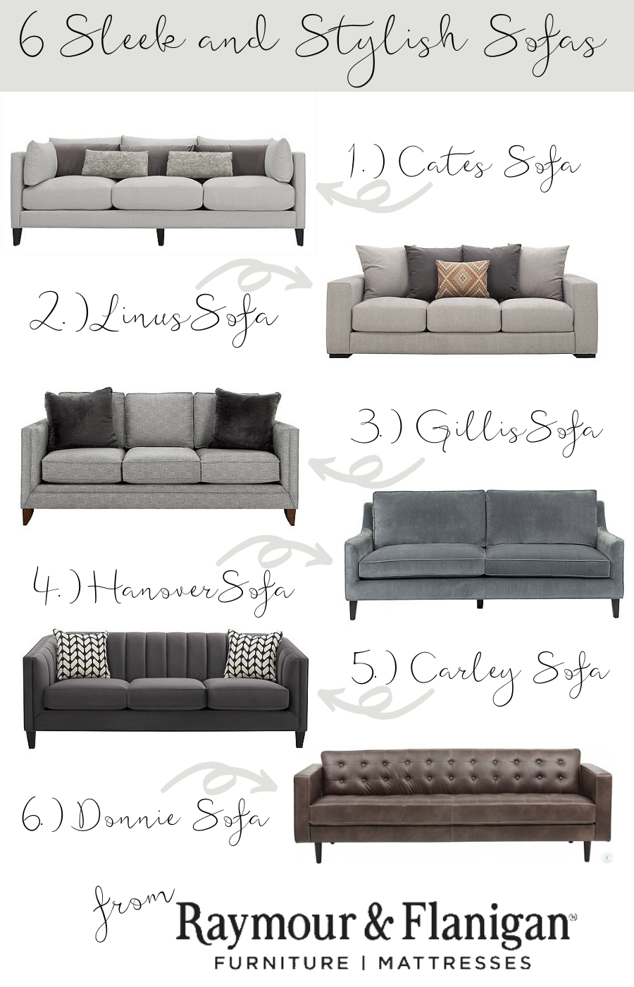 6 Modern And Stylish Sofas From Raymour Flanigan And Living Room Updates Made By Carli